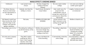 Mass Effect 3 Ending Bingo